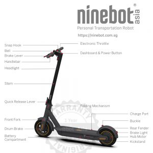 Product Image for online store - Shows anatomy of e scooter