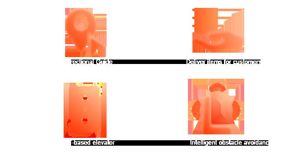 Part2 icon left